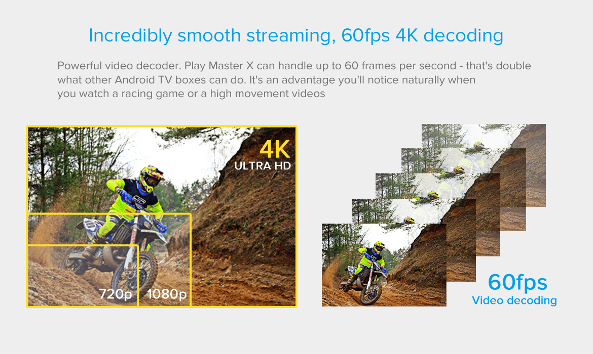 TMP905X-4K Android Media Player